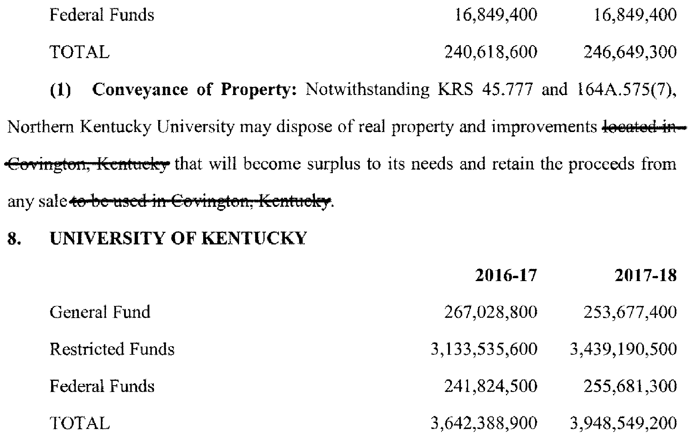Kentucky Revised Statutes Title VI  Financial Administration